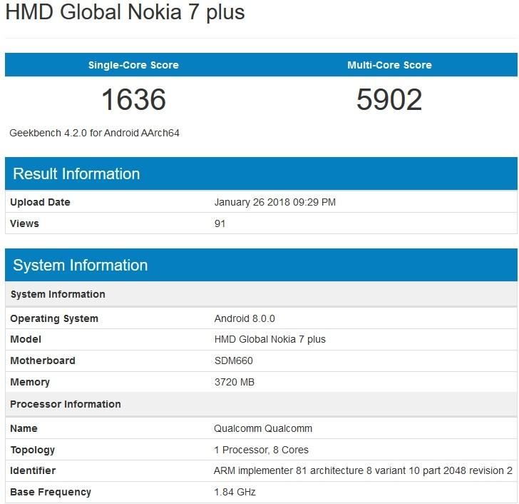 Новый Nokia 7 Plus: первые подробности из Geekbench