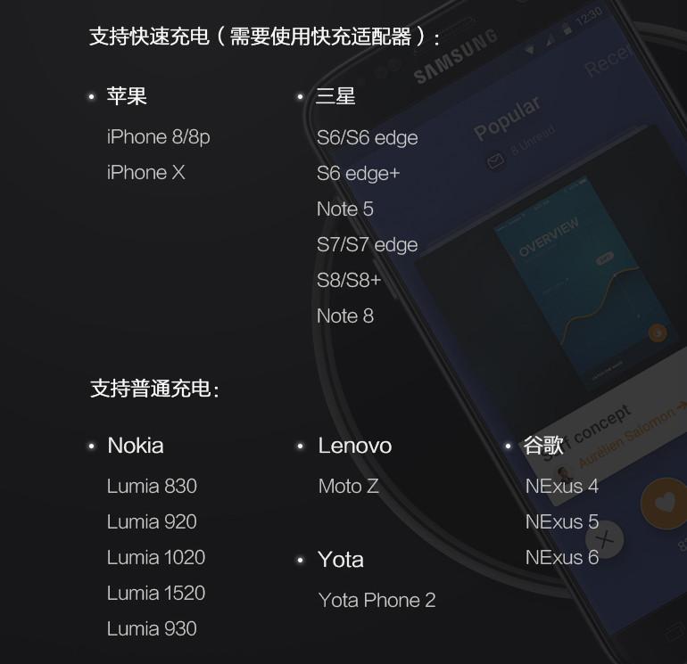 «Дочка» Xiaomi выпустила беспроводную зарядку для iPhone за $20