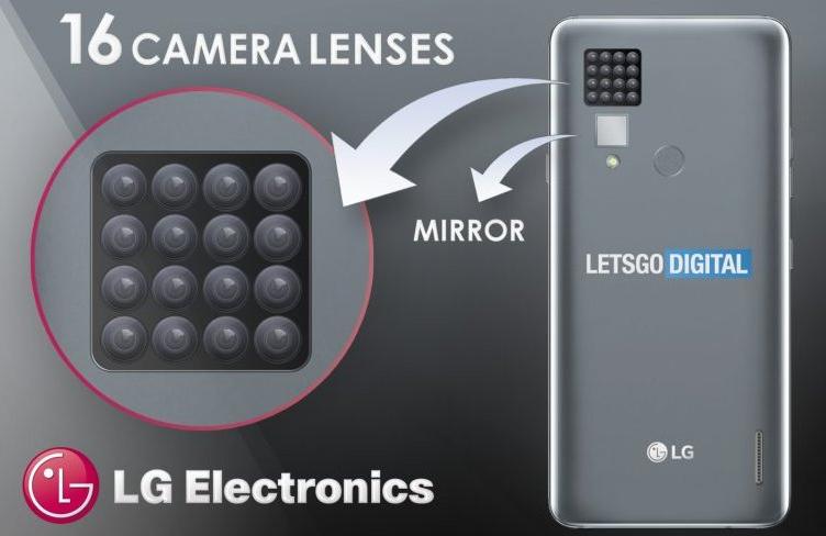 LGзапатентовала смартфон скамерой на16 модулей