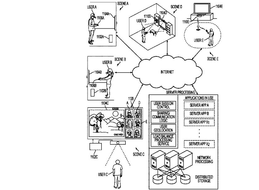 Sony запатентовала геймпад для PlayStation с сенсорным экраном