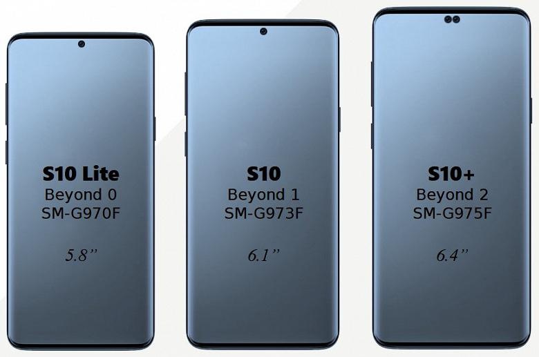 Стали известны цены на новый Samsung Galaxy S10