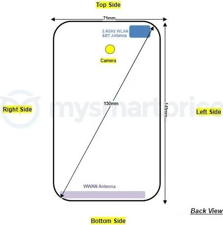 Xiaomi внесла в базу FCC новый таинственный смартфон