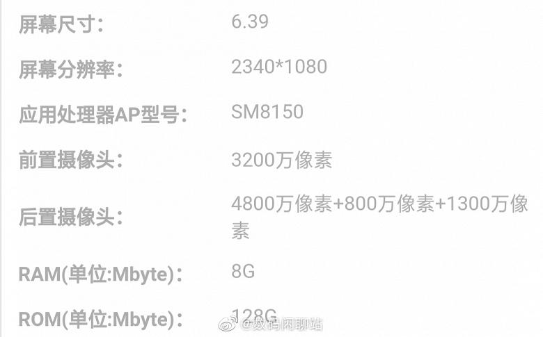 Раскрыты основные характеристики флагмана Xiaomi Redmi