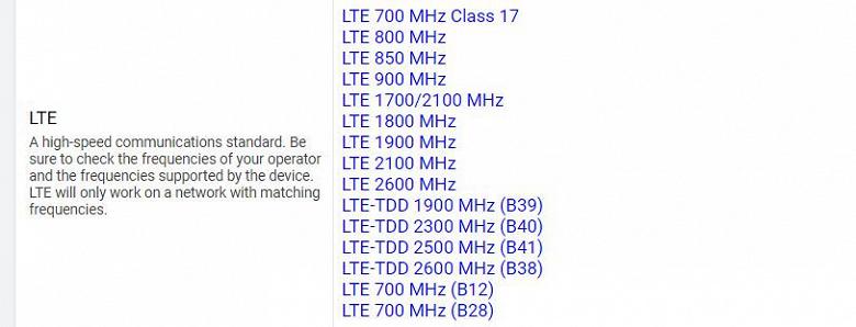 Названы полные характеристики новейшего смартфона Redmi K20 Pro