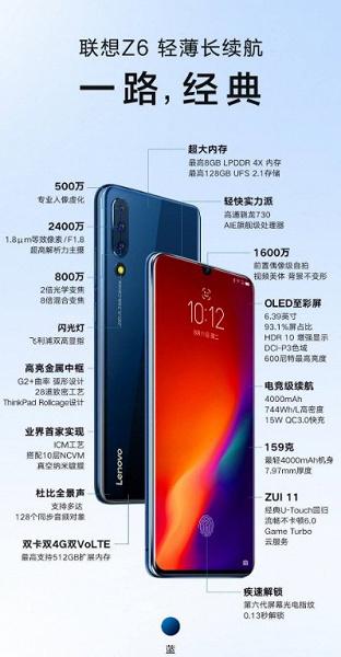 Раскрыты технические характеристики смартфона Lenovo Z6