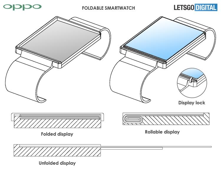 LetsGoDigital показал рендеры часов Oppo со складным дисплеем