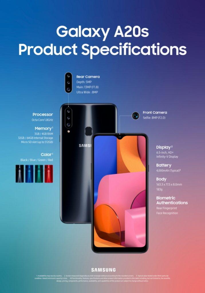 Samsung представила новый смартфон Galaxy A20s