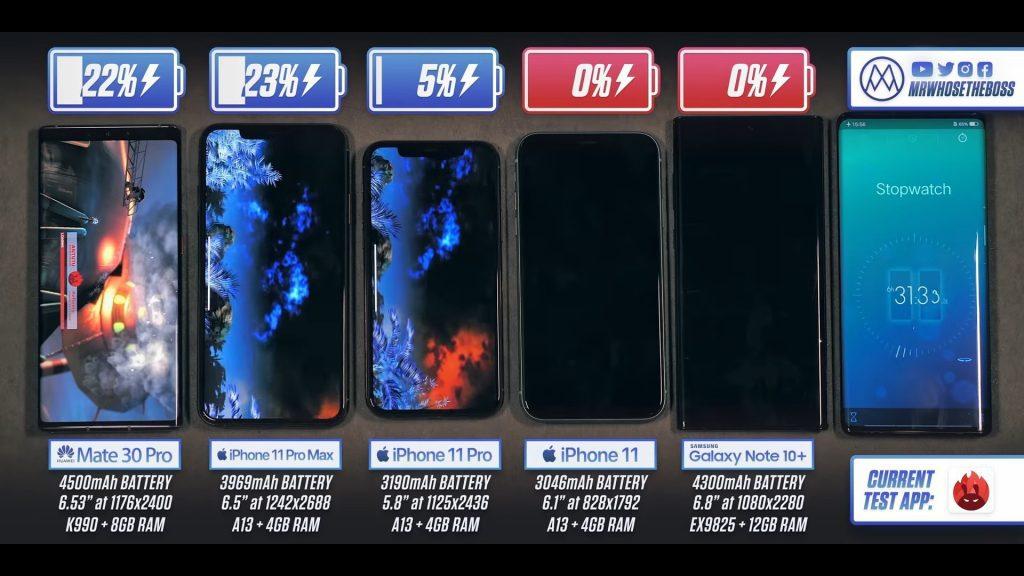 Новый iPhone 11 Pro Max стал самым «живучим» смартфоном