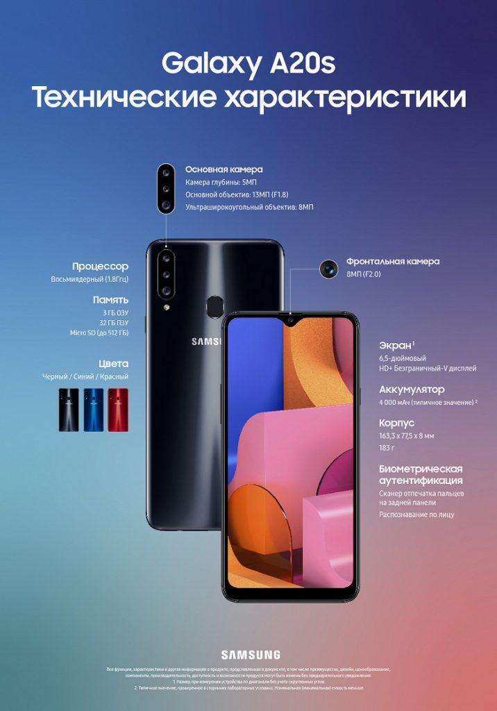 Смартфон Samsung Galaxy A20s в России оценили в 13 990 рублей