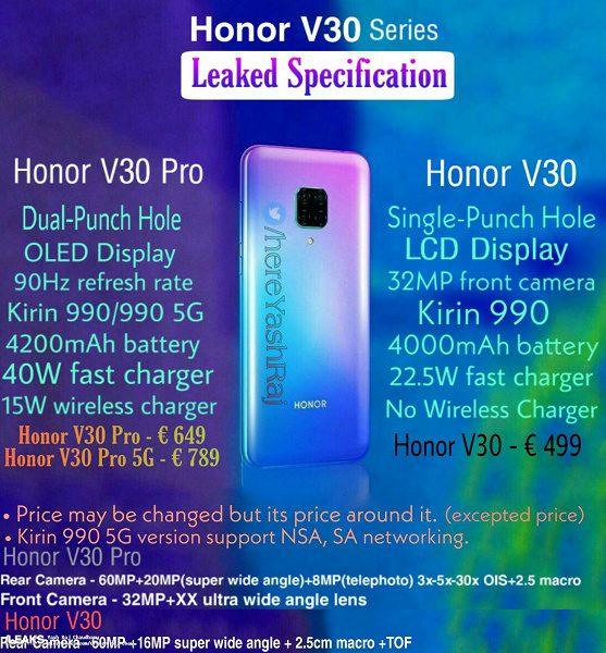 Раскрыта стоимость линейки смартфонов Honor V30