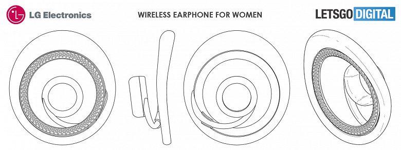 Компания LG разрабатывает «умные» женские украшения