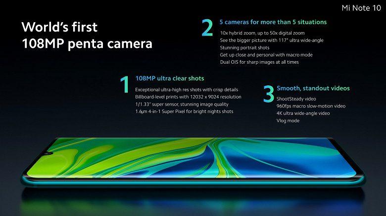 Представили 108-Мп смартфоны Xiaomi Mi Note 10 и Mi Note 10 Pro