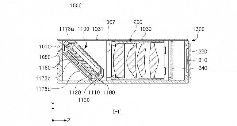 Samsung Galaxy S11 получит пятикратный оптический зум