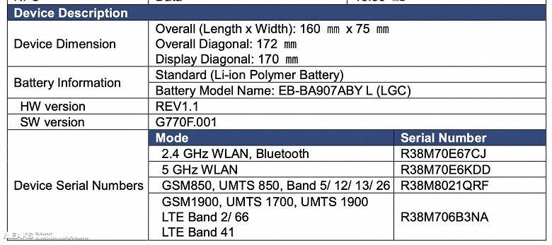 Выход Samsung Galaxy S10 Lite подтвержден регулятором