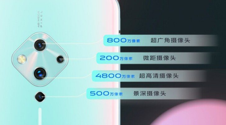 Vivo представила смартфон Vivo S5 с необычной квадрокамерой