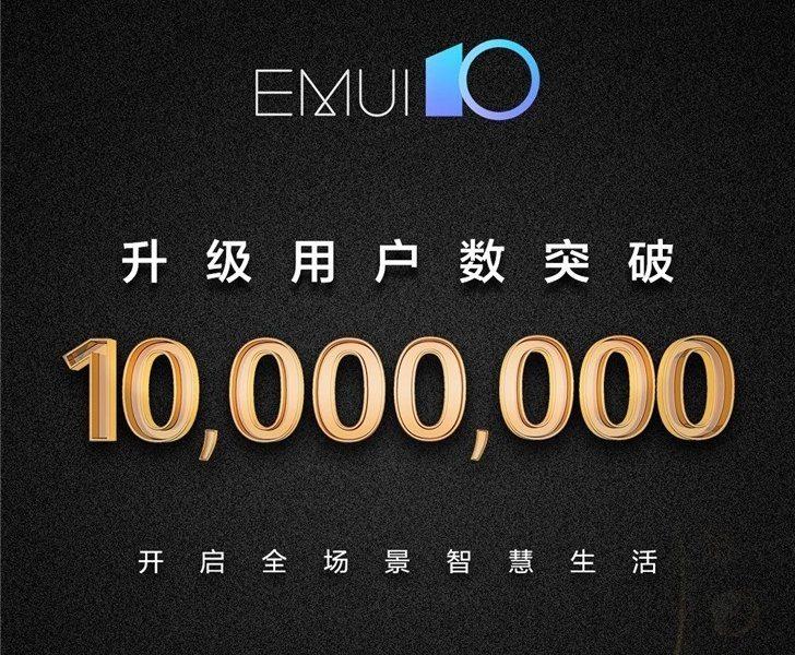 EMUI 10 уже пользуются 10 млн владельцев смартфонов Huawei и Honor