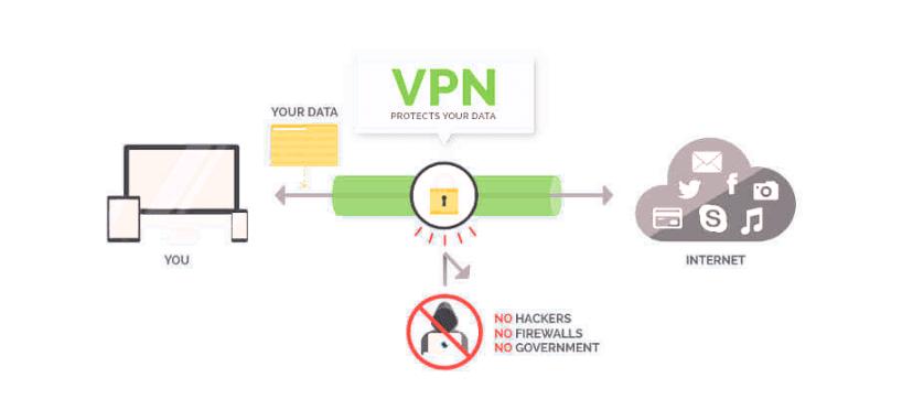 Обеспечение безопасности и анонимности в интернете с технологиями прокси и VPN