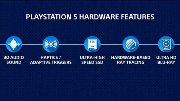 Компания Sony показала логотип Sony PlayStation 5