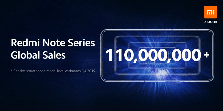 Xiaomi за 6 лет продала более 110 миллионов Redmi Note