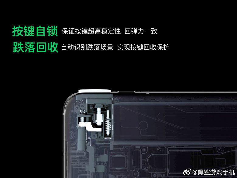 Xiaomi представила мощный игровой смартфон Black Shark 3