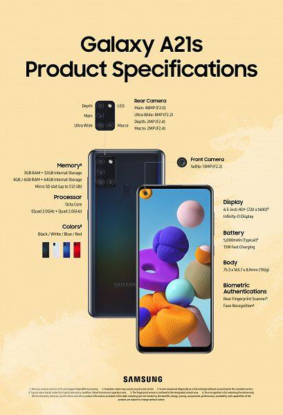 Samsung представила недорогой Galaxy A21s с АКБ на 5 000 мАч