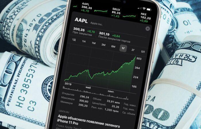 Как купить акции Apple (AAPL) на бирже