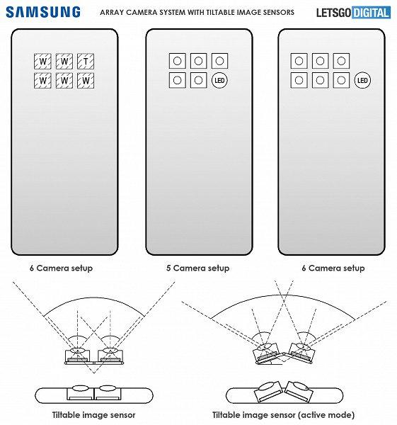 Samsung запатентовала смартфон с шестью и поворотными модулями