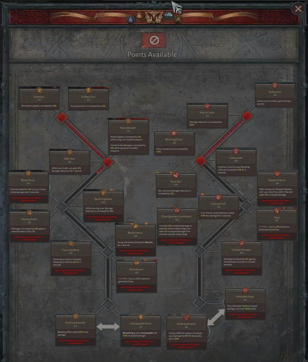 Разработчики Blizzard Diablo IV рассказали о серьезных изменениях в игре