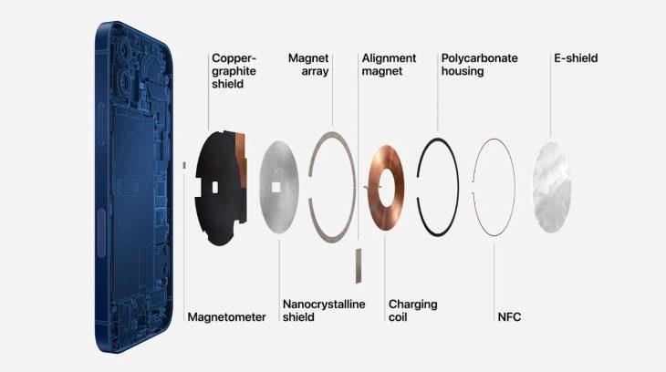 Новое зарядное устройство MagSafe от Apple работает на Z Fold 2