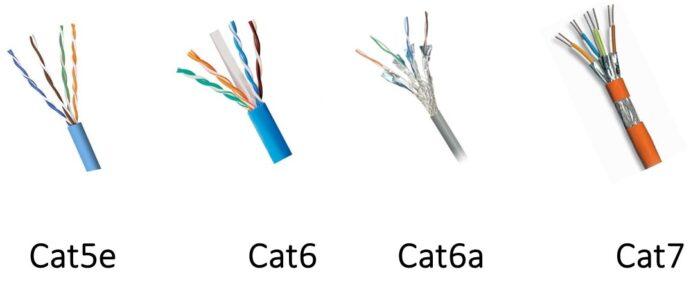 Определены самые популярные категории кабеля «Витая пара»