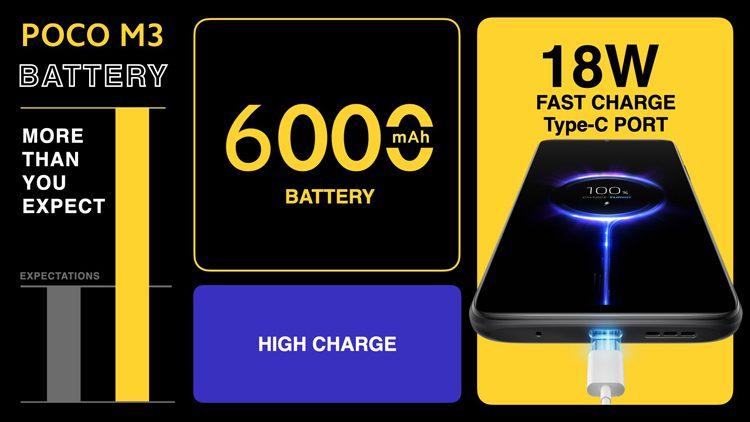 Xiaomi представила новый недорогой смартфон Poco M3 с батареей на 6000 мАч