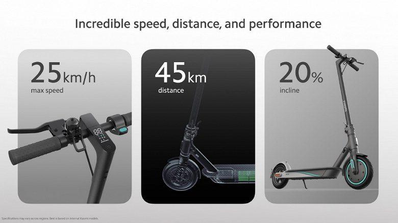 Представили Xiaomi Mi Electric Scooter Pro 2 созданный при участии Mercedes-AMG