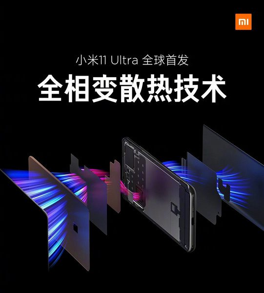 Новый смартфон MI 11 Ultra от Xiaomi с уникальной системой охлаждения выйдет 29 марта