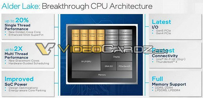 Процессоры Intel Alder Lake получатся на 20% мощнее