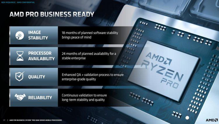 AMD презентовала профессиональные Ryzen 5000 для бизнес-лептопов