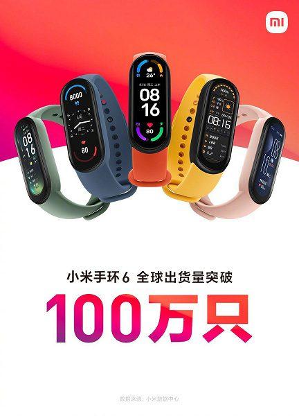 Xiaomi почти за месяц продала свыше 1 миллиона фитнес-браслетов Mi Band 6