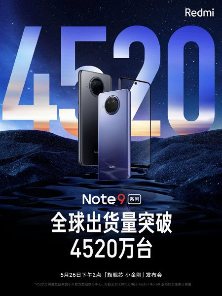 Xiaomi официально анонсировала переиздание Redmi Note 8