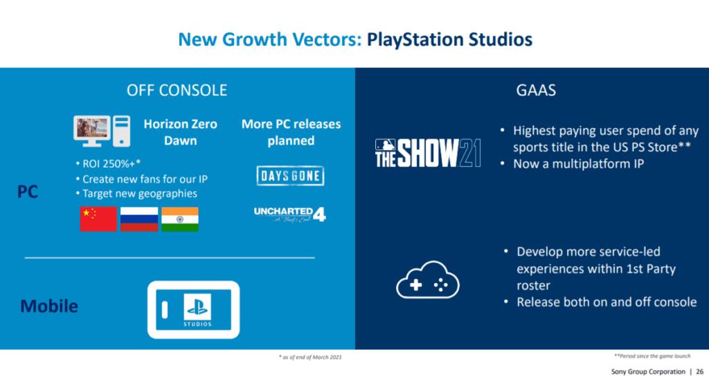 Sony анонсировала популярную Uncharted 4: A Thiefs End для компьютеров