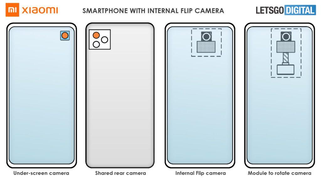 Xiaomi придумала камеру смартфона с внутренним вращением под экраном