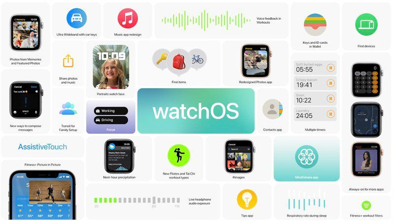Представлена watchOS 8 с новыми циферблатами и функциями