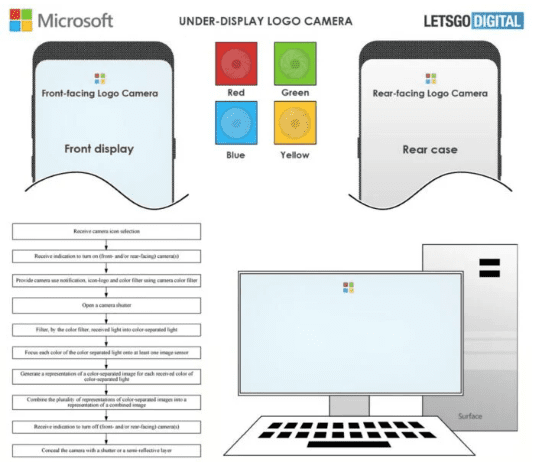 Microsoft патентует логотип в форме под дисплей камеры для устройств Surface