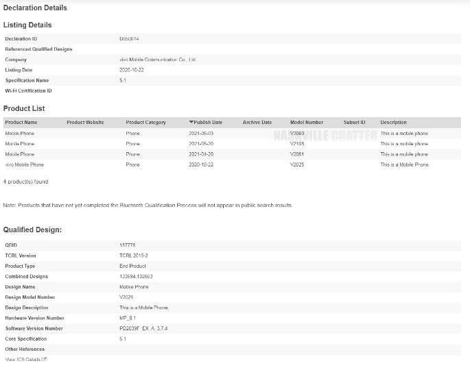 Ключевые характеристики Vivo Y75 5G представлены на Geekbench и сертифицированы по Bluetooth