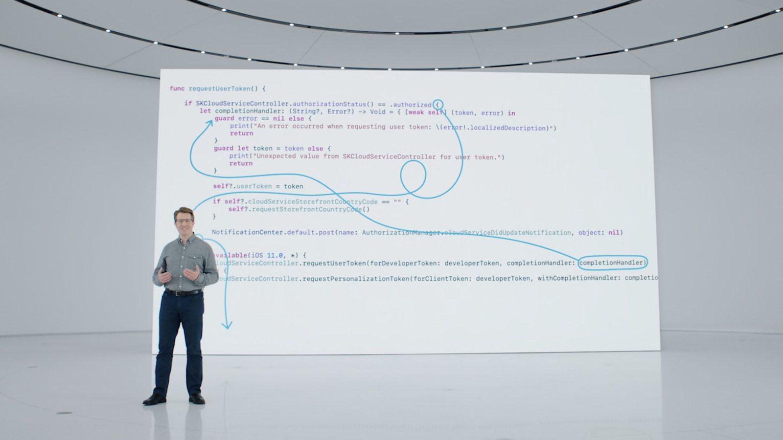 Прямая текстовая трансляция WWDC 2021