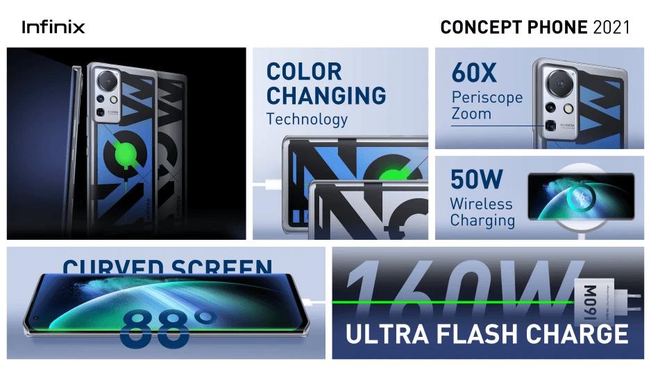 Представлен меняющий цвет смартфон с возможностью зарядки за 10 минут