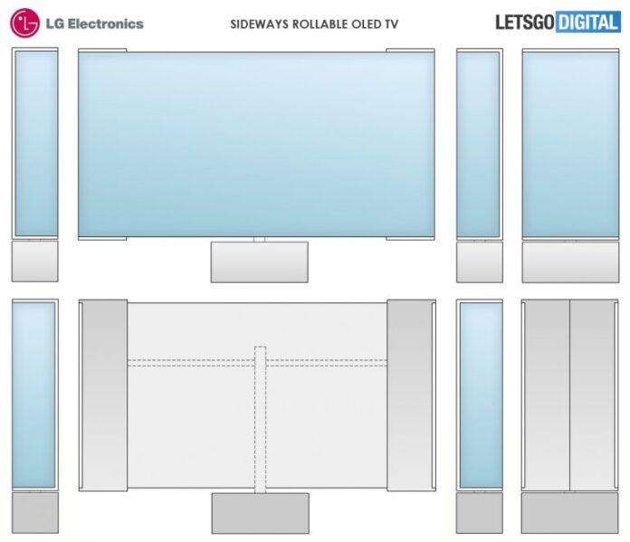 LG запатентовала компактный Rollable OLED-телевизор с двухсторонним поворотным дисплеем