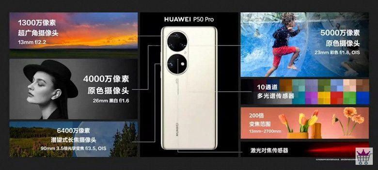 Флагманские смартфоны линейки Huawei P50 представлены официально