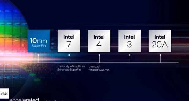 Intel теперь будет производить чипы для Qualcomm