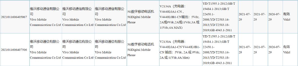 Предполагаемая сертификация Vivo X70 и X70 Pro 3C