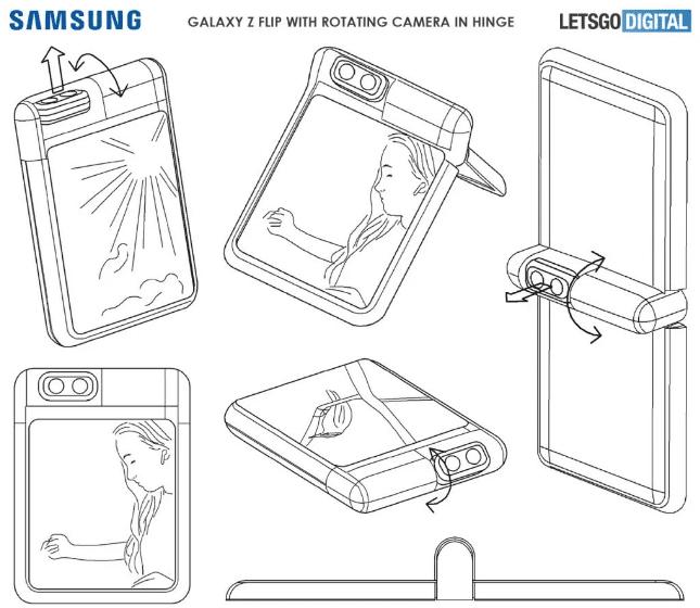 Samsung может выпустить будущий Galaxy Z Flip с вращающейся камерой на шарнире