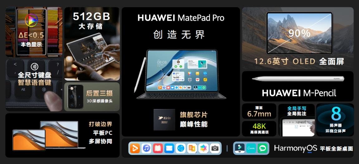Huawei MatePad Pro 12.6 получит версию хранилища на 512 ГБ